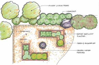 Designing and Constructing Your Edible Garden Edible San